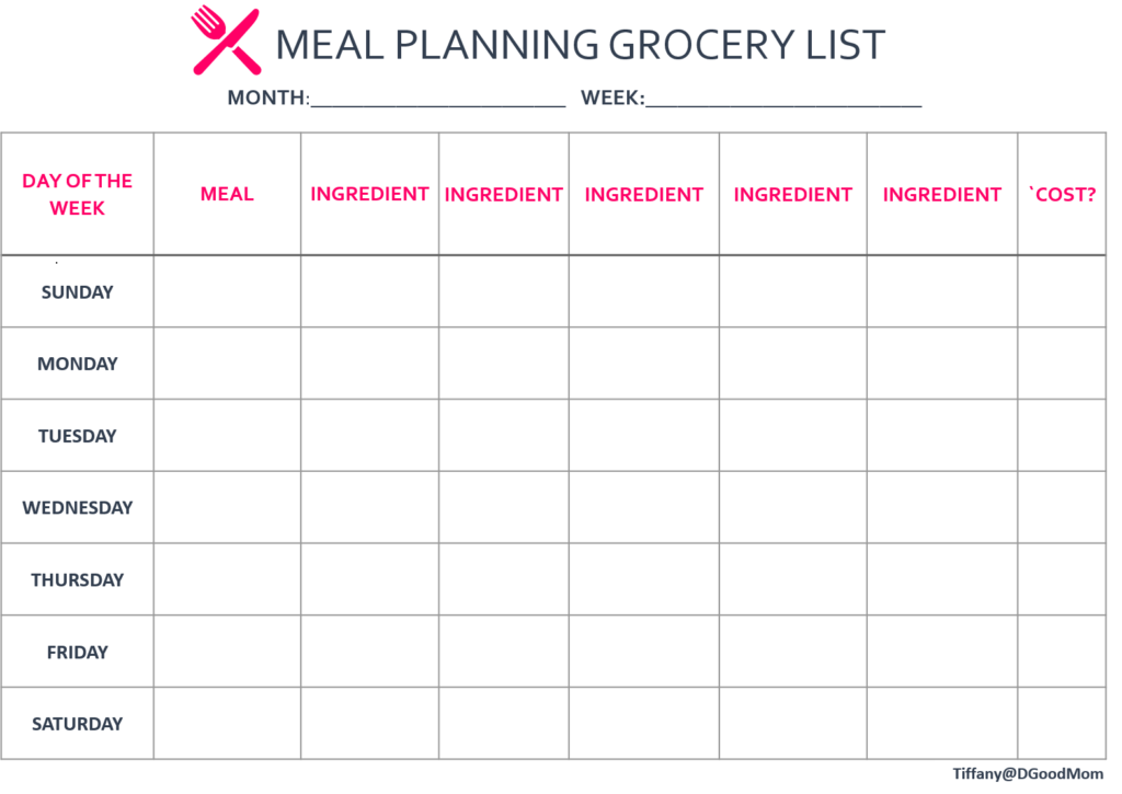 Meal Planning Grocery List Picture