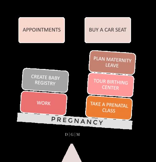 balance-pregnant-life-dgm
